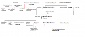 Stamboom deel 2, vanaf Augustus. Qua namen is er zoveel herhaling dat de namen waaronder de leden bekendstaan vetgedrukt zijn. (Klik om te vergroten.)