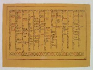 De Romeinse kalender in Archeon, een reconstructie van de Fasti Antates Maiores, de enige teruggevonden republikeinse kalender.
